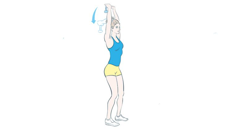 Triceps stretches