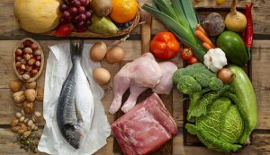 Allowed foods of Paleo diet